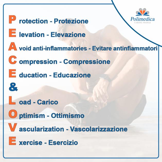 Immagine, con logo di Polimedica Melfi, con la sintesi del protocollo Peace&Love. Foto di accompagnamento all'articolo dedicato al Trattamento del trauma distorsivo di caviglia.